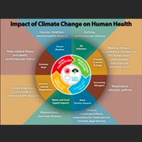 200x200climateinfographic.jpg